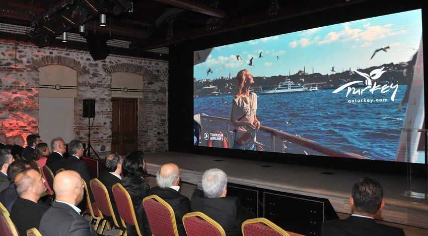 Turkey's new 2020 Advertising Films